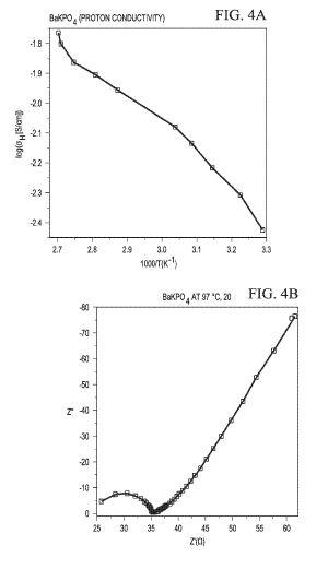 John GOODENOUGH, et al  Battery -- Articles & patent